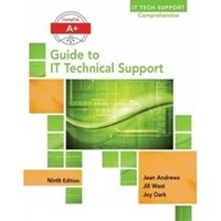 Picture of A+ Guide to IT TechnicalSupport - (Hardware and Software)