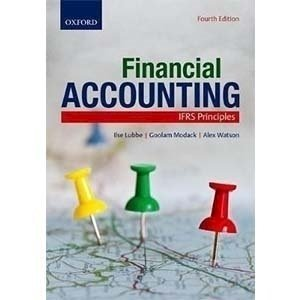 Picture of Financial Account IFRS Principles